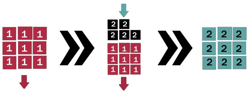 Multi-jobbing (transitie)
